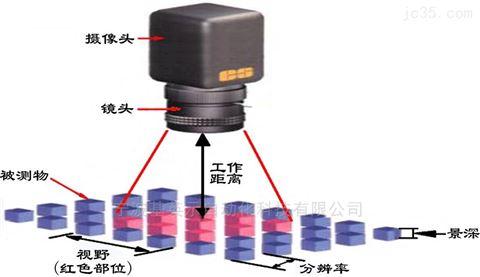 关节臂测量仪