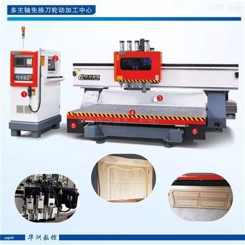 木工机械加工中心